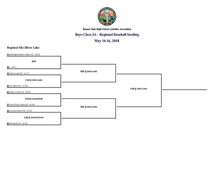 HS Boys Regional Baseball Bracket @ Silver Lake