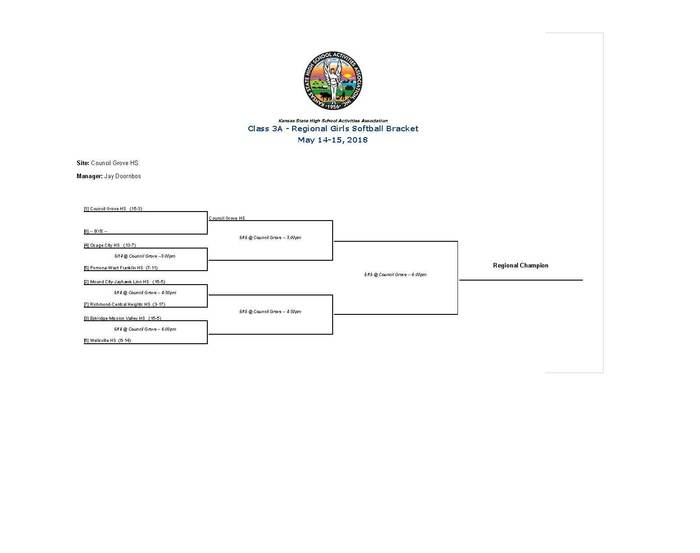 HS Girls Softball Regional Brackets @ Council Grove