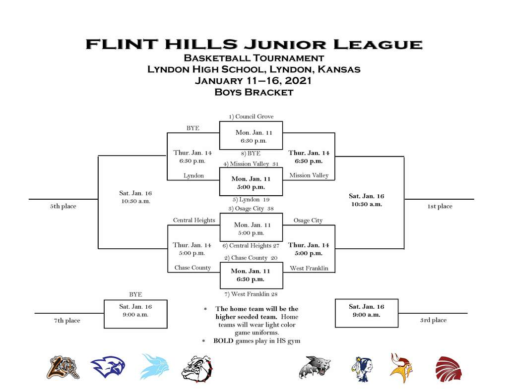 Updated JH Boys FHL BB Tournament Bracket 1-12-21
