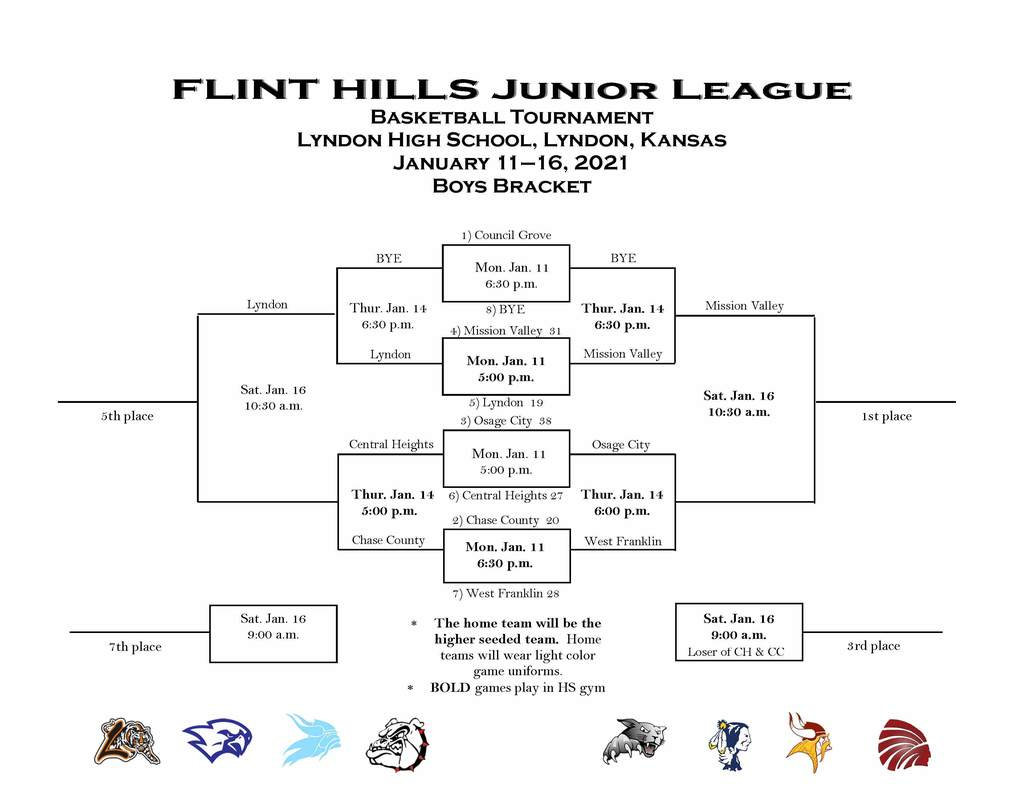 Updated JHFL Boys BB Tournament Bracket