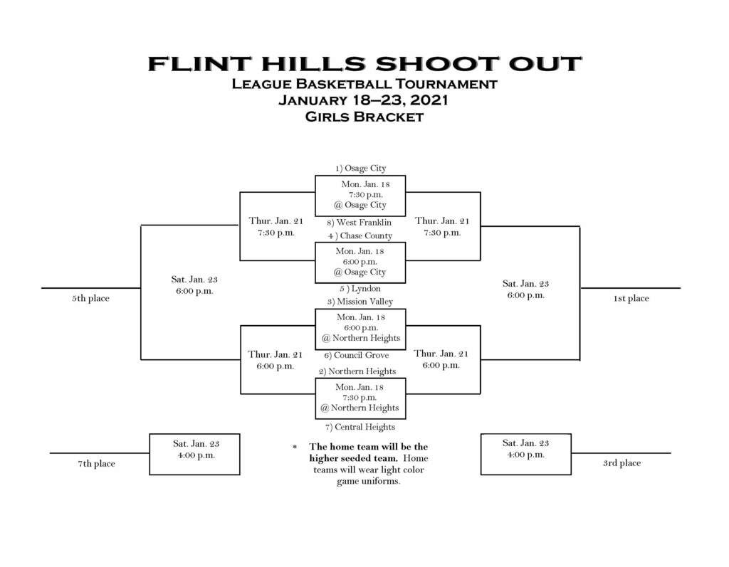 HS Girls FHL Basketball Brackets