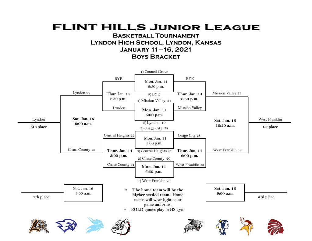 JH Boys League Final Bracket