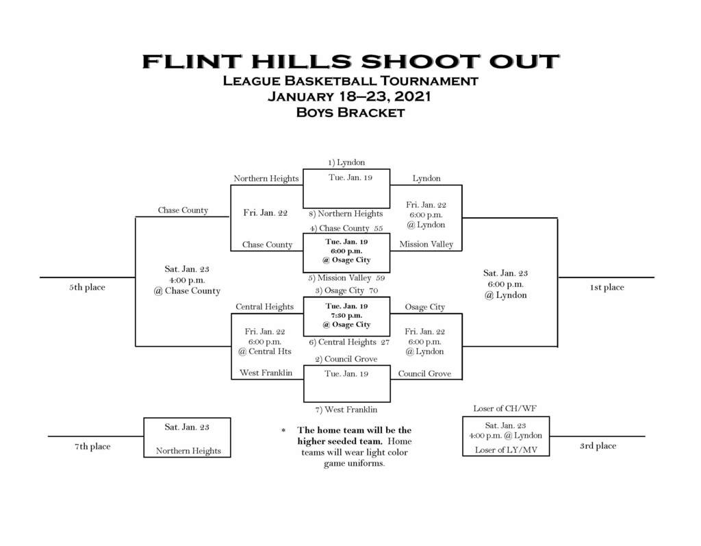 FHL HS  Boys Updated Bracket 1-21-21