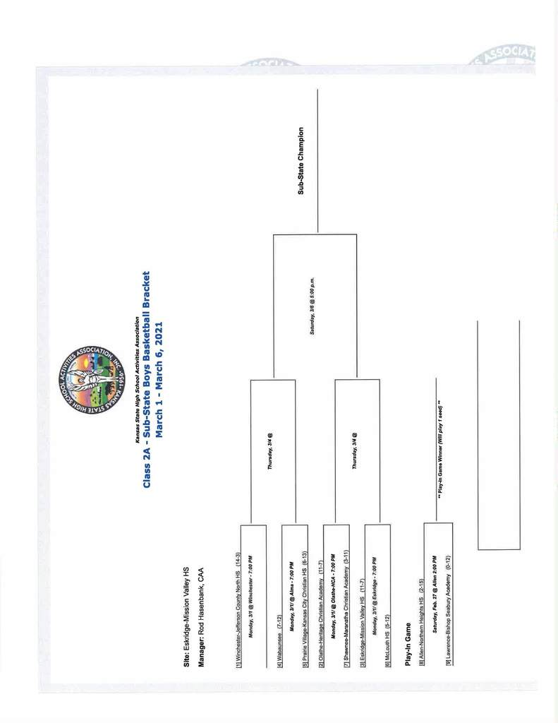 HS Boys BB Sub-State Bracket