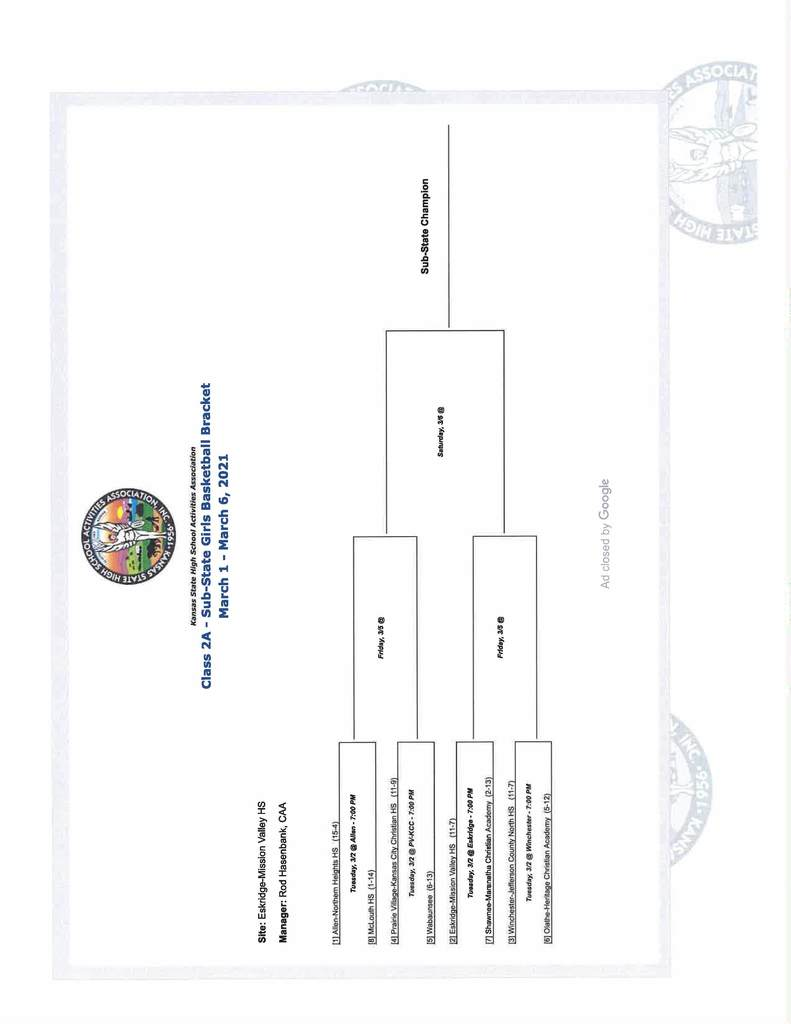 HS Girls BB Sub-State Bracket