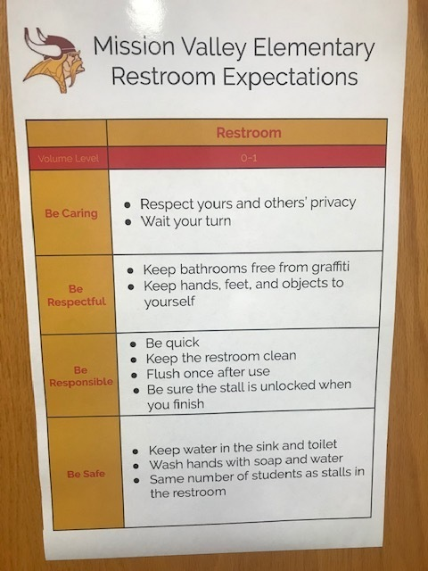 Restroom Expectations