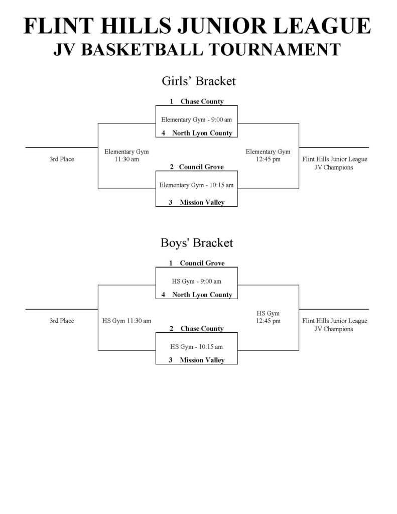FHJL Basketball Tournament Brackets for December 14.