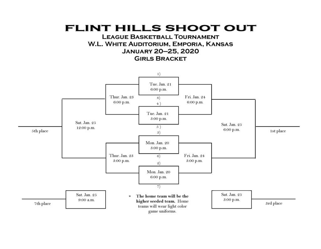 Flint Hills League Basketball Tournament Blank Bracket