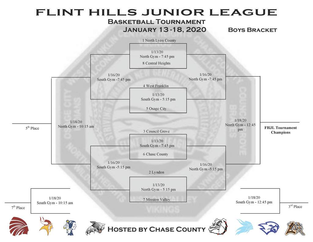 Flint Hills Junior League Tournament Brackets for next week