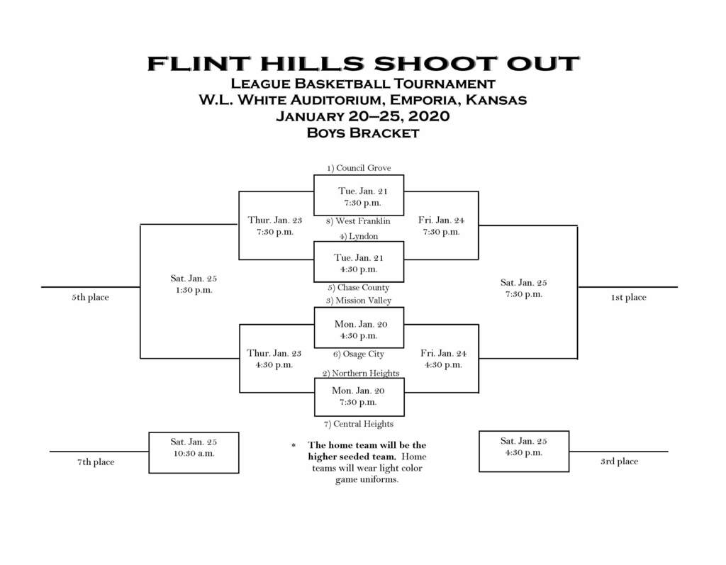 HS Boys Flint Hills Shoot Out Bracket