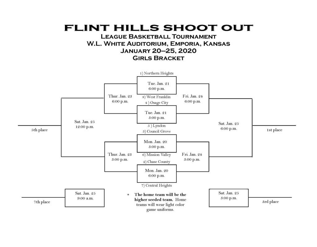 HS Girls Basketball Flint Hills Shoot Out Bracket