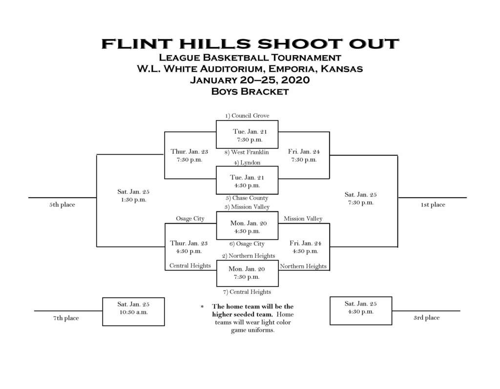 HS Boys Updated Flint Hills Shootout Brackets