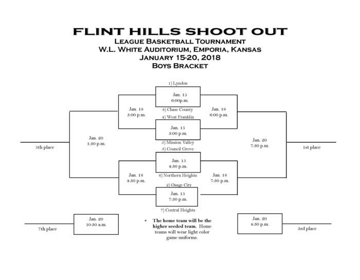 Flint Hills Shoot Out Brackets