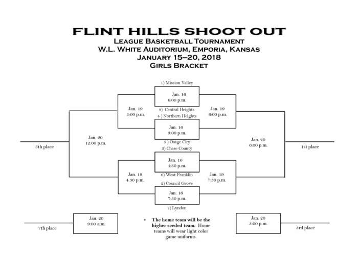 HS Basketball Flint Hills Shoot Out Brackets