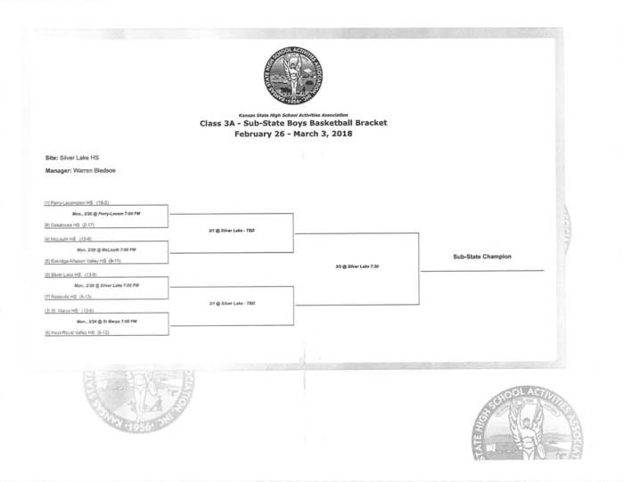 HS Boys Sub State Basketball Brackets