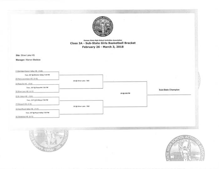 HS Girls Sub State Basketball Brackets